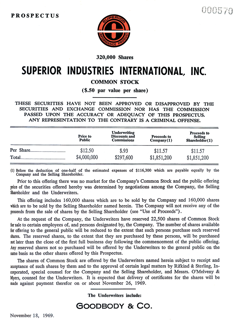 History - Superior Industries International - Stock-Statement